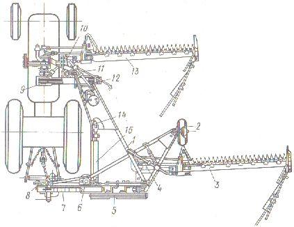 Двухбрусная косилка КДП-4,0