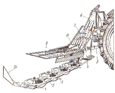 Роторная косилка KPH-2,1