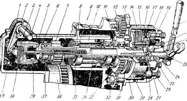 Механизм передачи пускового двигателя
