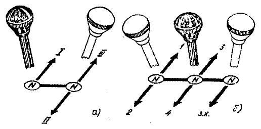 Коробка передач юмз 6 схема переключения передач