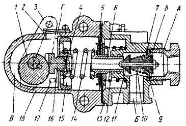 Тормозной кран трактора ЮМЗ