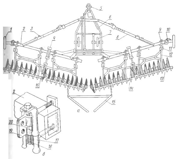 Схема дискового лущильника ЛДГ-5
